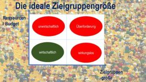 Read more about the article Zielgruppengröße